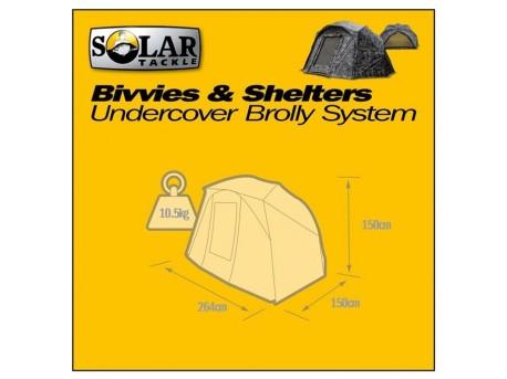 Solar Undercover Camo Brolly Groundsheet
