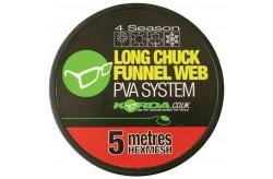 Longchuck Funnel Web Hexmesh Refill 5 m