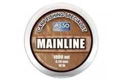 Asso Mainline 1000 mt